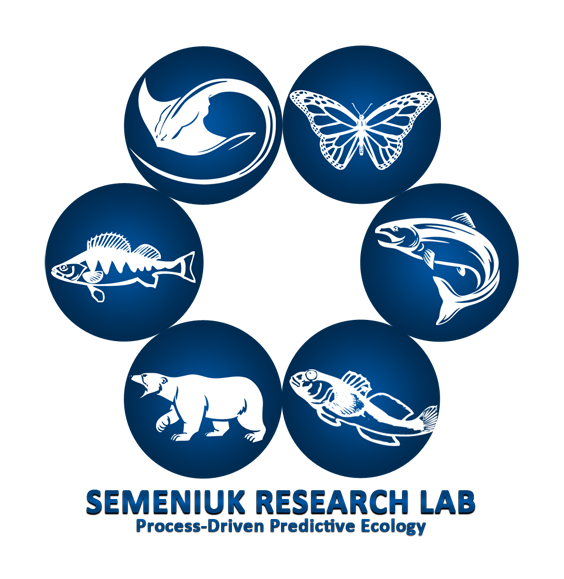 Semeniuk Lab Predictive Ecology